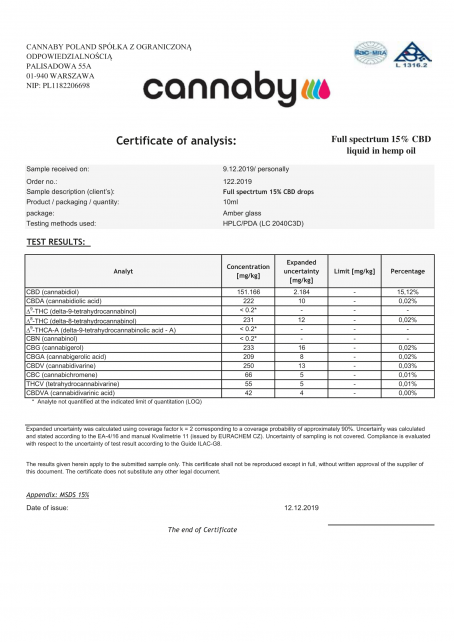 BestCBD-Cannaby-15-terpen-certificate